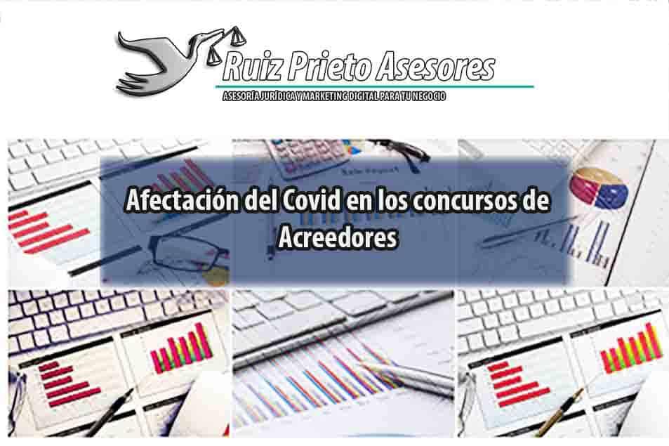 Afectación del Covid en los concursos de Acreedores