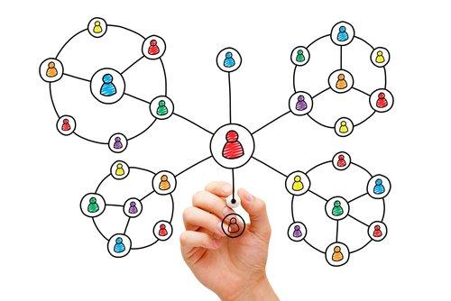 La Interacción es la clave del éxito para fidelizar clientes